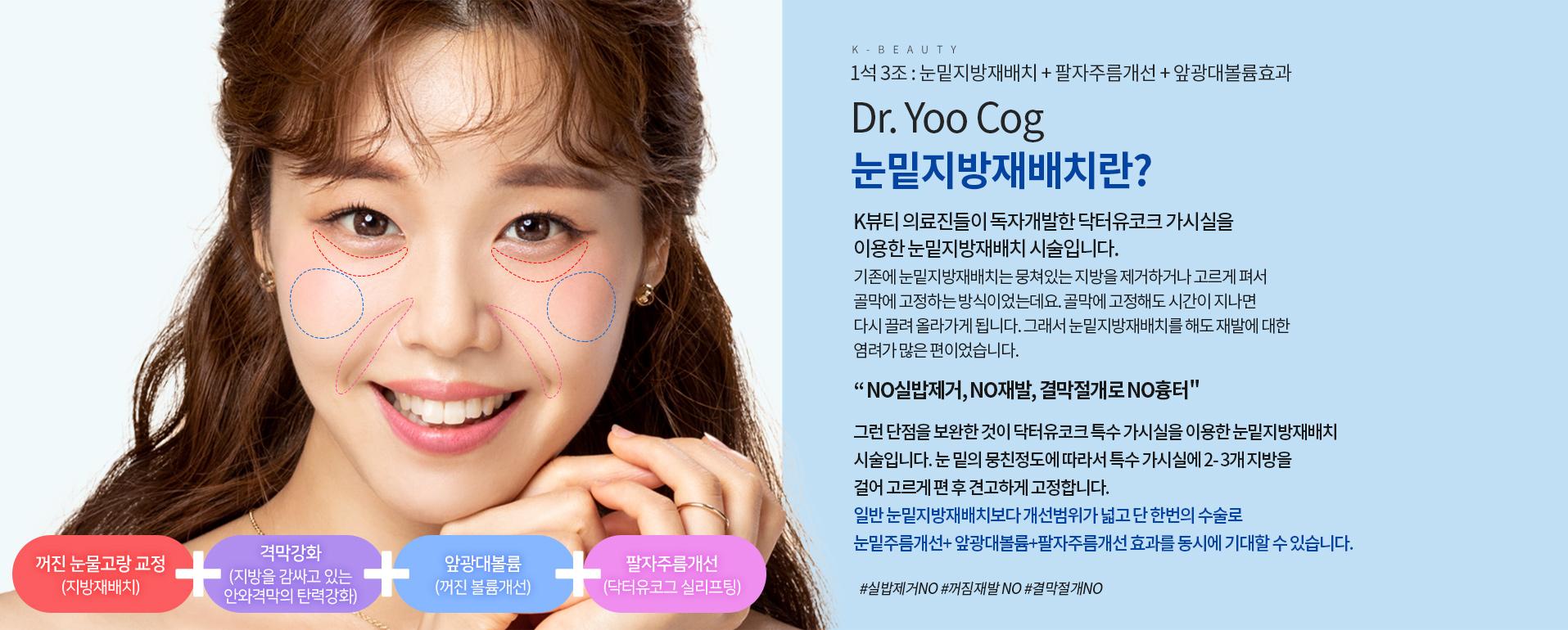Dr.Yoo Cog 눈밑지방재배치란?